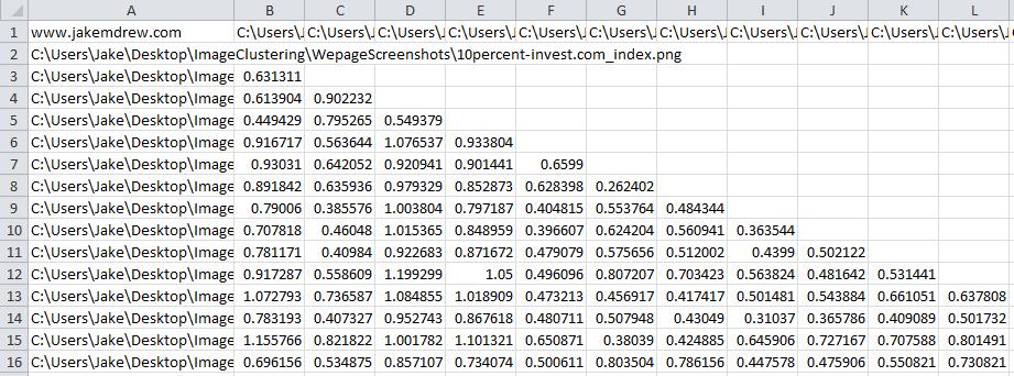 Figure 9 - The Pairwise Distance Matrix.