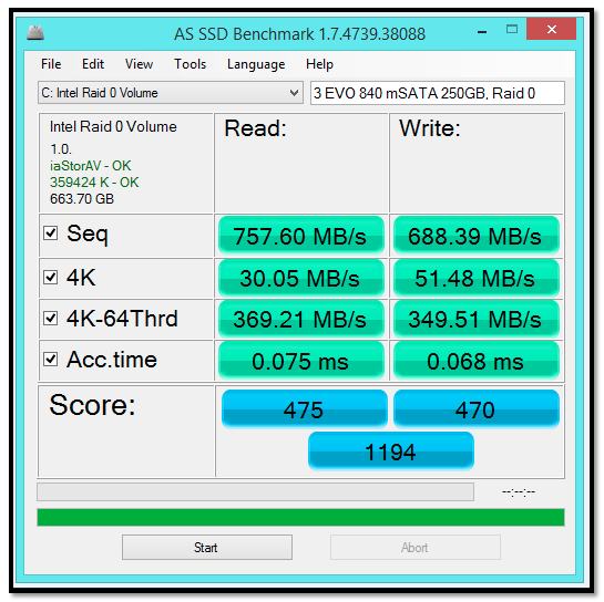 SSD RAAID 0 Performance Using AS SSD Benchmark